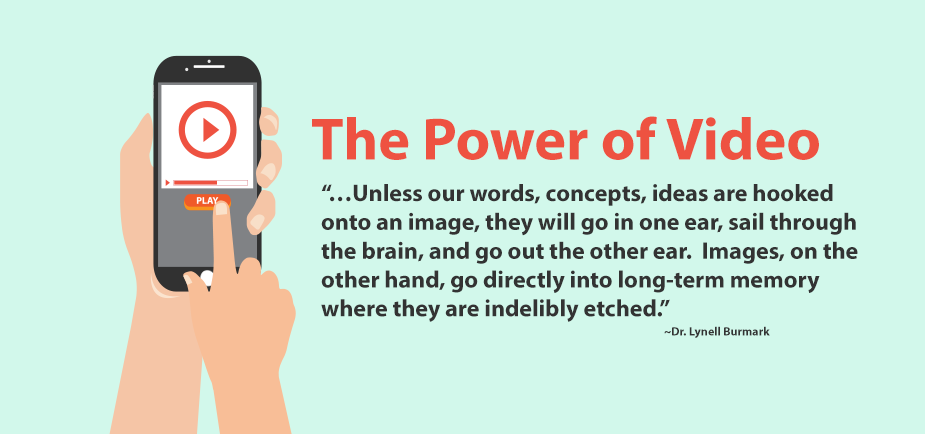 power-of-video marketing